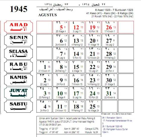 Kalender Agustus 1945