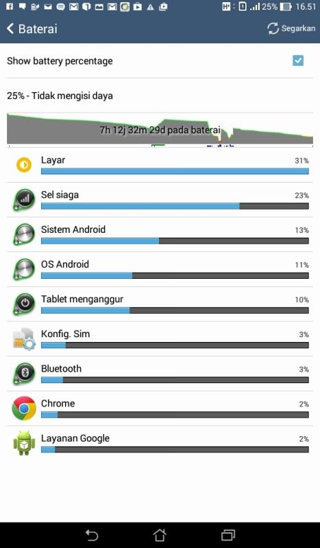 Screenshot 13 April 2015 Pukul 21.33 (Baterai 37%)