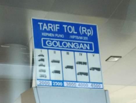 Tarif Tol Dalam Kota Semarang